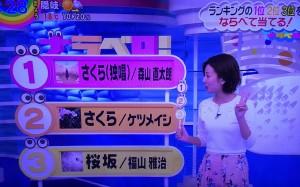 ZIP!正解桜ソング